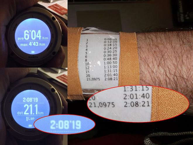 Pacetabelle Königsforst-Halbmarathon